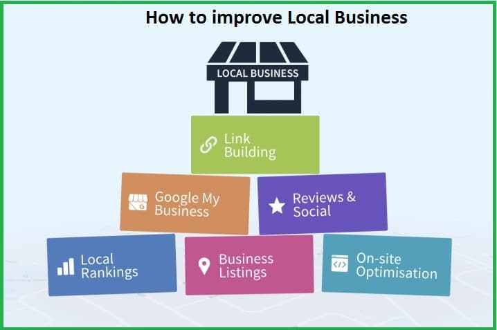 How to improve local business